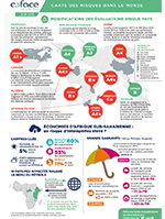 Infographics-Country-risk-assessments-June-2015